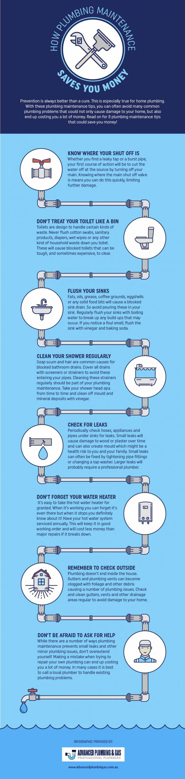 Plumbing Maintenance Tips Infographic 2 1 scaled